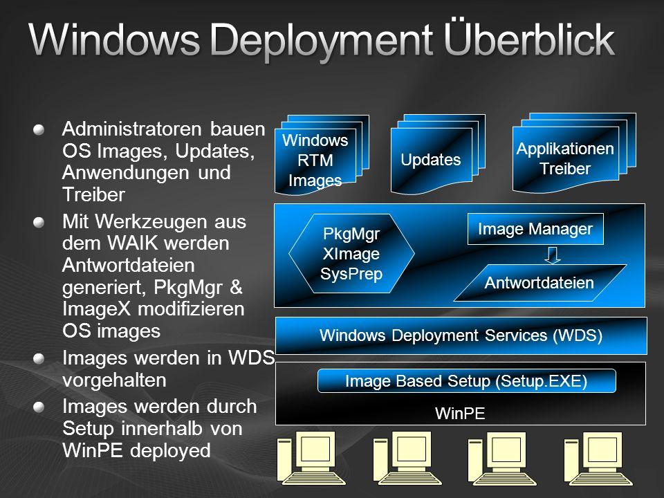 Administratoren bauen OS Images, Updates, Anwendungen und Treiber Mit Werkzeugen aus dem WAIK werden Antwortdateien generiert, PkgMgr & ImageX modifiz