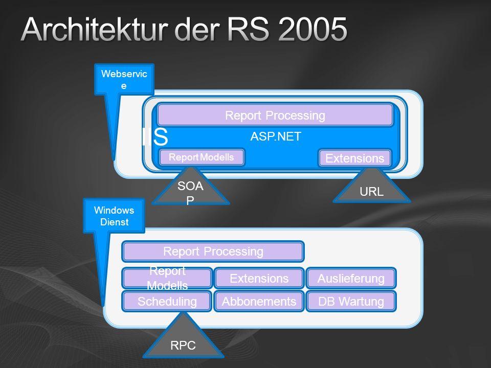 Reporting Services werden nicht vom IIS gehostet HTTPS.SYS wird direkt verwendet Wie schon von Webservices im SQL 2005 bekannt Netzwerkstack vom SQL Server IIS wird durch Komponenten des SQL Servers ersetzt SQL OS SQL CLR SQL Netzwerkprotokolle