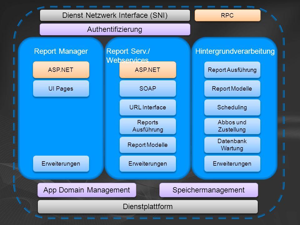 Dienstplattform Hintergrundverarbeitung Report Ausführung Report Modelle Scheduling Datenbank Wartung Abbos und Zustellung Erweiterungen ASP.NET SOAP