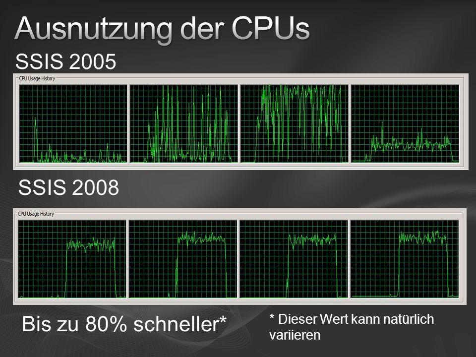 SSIS 2005 SSIS 2008 Bis zu 80% schneller* * Dieser Wert kann natürlich variieren