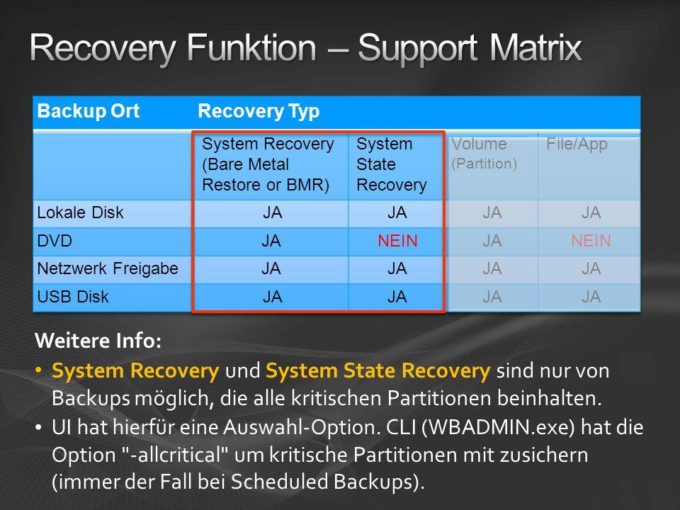 Weitere Info: System Recovery und System State Recovery sind nur von Backups möglich, die alle kritischen Partitionen beinhalten. UI hat hierfür eine