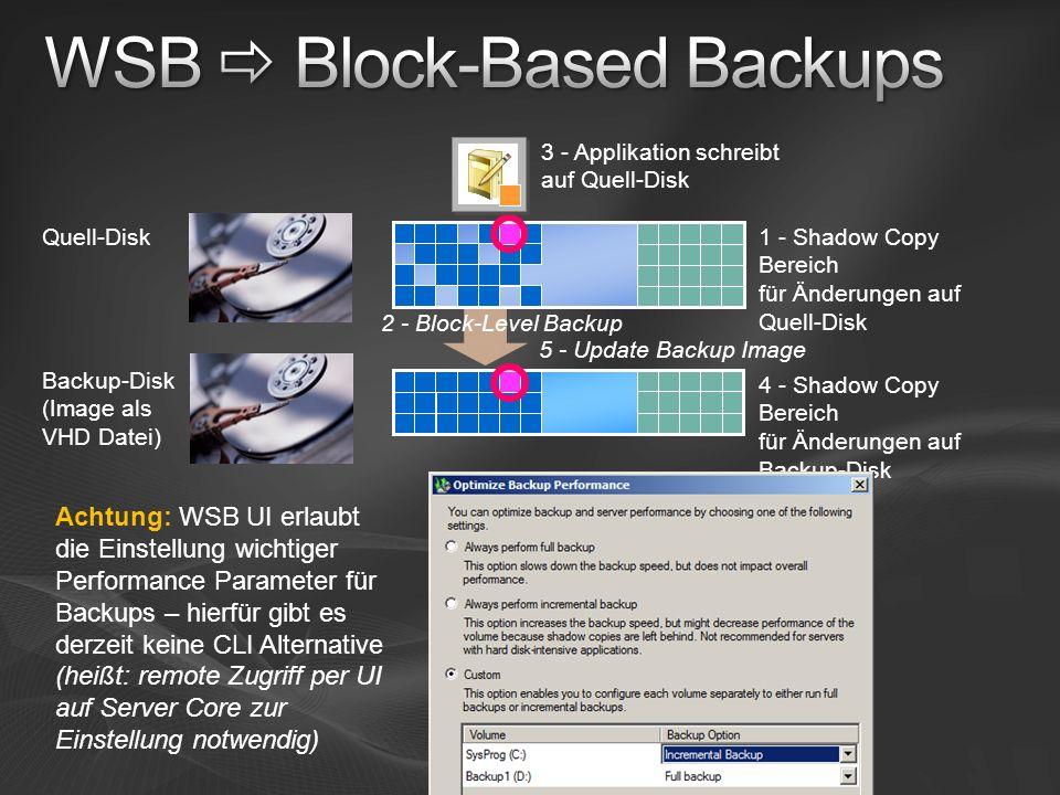 Quell-Disk 2 - Block-Level Backup 4 - Shadow Copy Bereich für Änderungen auf Backup-Disk 3 - Applikation schreibt auf Quell-Disk 5 - Update Backup Ima