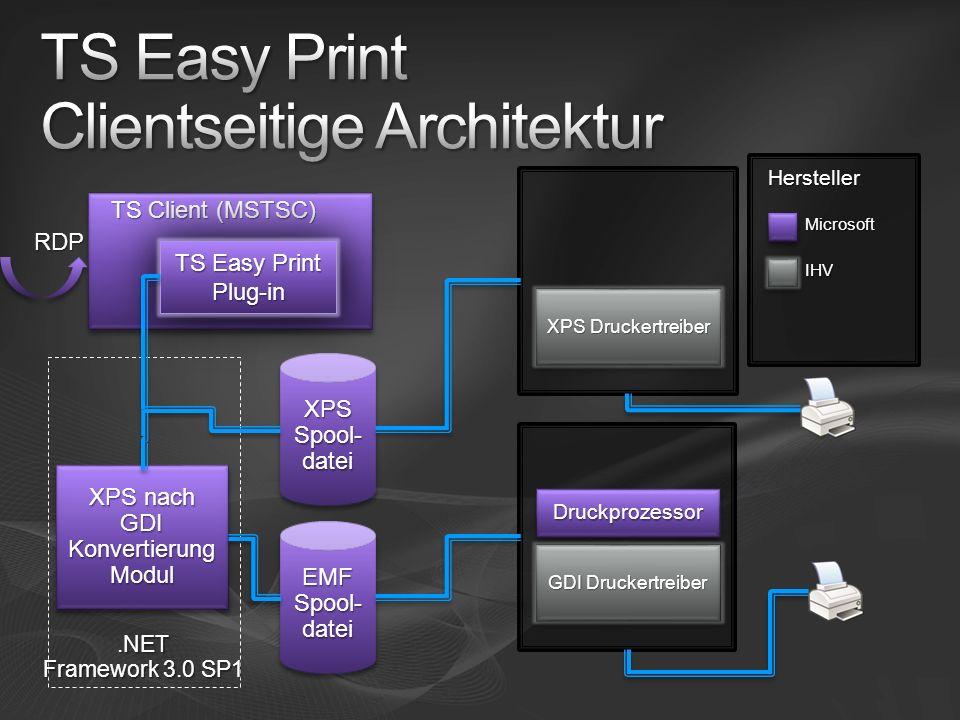XPS nach GDI Konvertierung Modul.NET Framework 3.0 SP1 DruckprozessorDruckprozessor GDI Druckertreiber TS Client (MSTSC) TS Client (MSTSC) TS Easy Print Plug-in EMFSpool-dateiEMFSpool-datei XPSSpool-dateiXPSSpool-datei XPS Druckertreiber RDP Hersteller Microsoft IHV