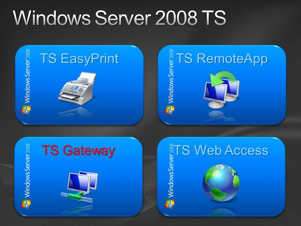 TS EasyPrint TS RemoteApp TS Gateway TS Web Access