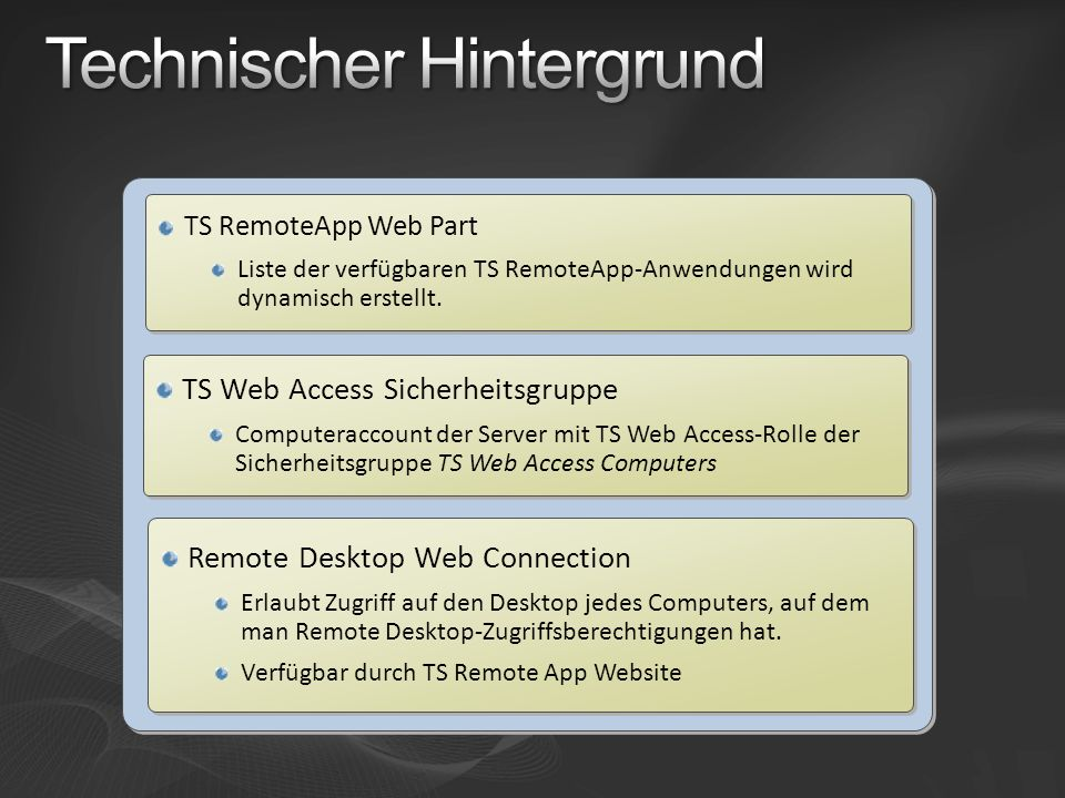 TS Web Access Sicherheitsgruppe Computeraccount der Server mit TS Web Access-Rolle der Sicherheitsgruppe TS Web Access Computers TS Web Access Sicherheitsgruppe Computeraccount der Server mit TS Web Access-Rolle der Sicherheitsgruppe TS Web Access Computers TS RemoteApp Web Part Liste der verfügbaren TS RemoteApp-Anwendungen wird dynamisch erstellt.