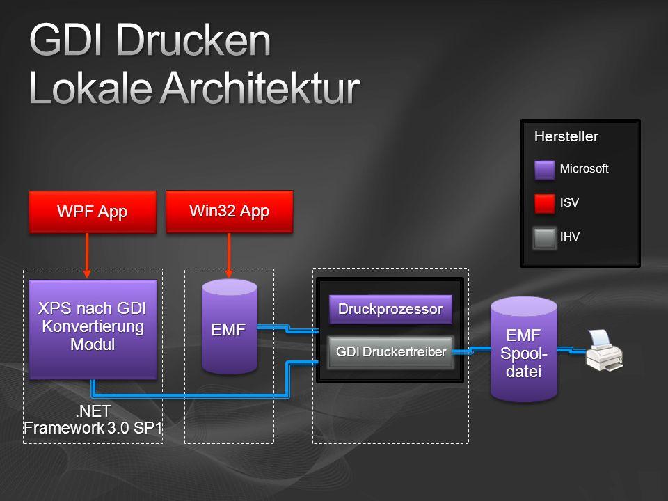 Hersteller Microsoft ISV IHV XPS Druckertreiber XPSSpool-dateiXPSSpool-datei XPSXPS WPF App Win32 App GDI nach XPS KonvertierungModul KonvertierungModul