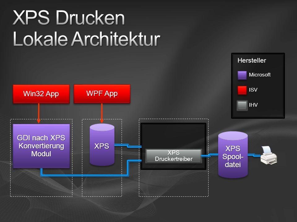 Hersteller Microsoft ISV RDPIHV TS Easy Print XPS Treiber XPSSpool-dateiXPSSpool-datei XPSXPS WPF App Win32 App GDI nach XPS Konvertierung Modul GDI nach XPS Konvertierung Modul