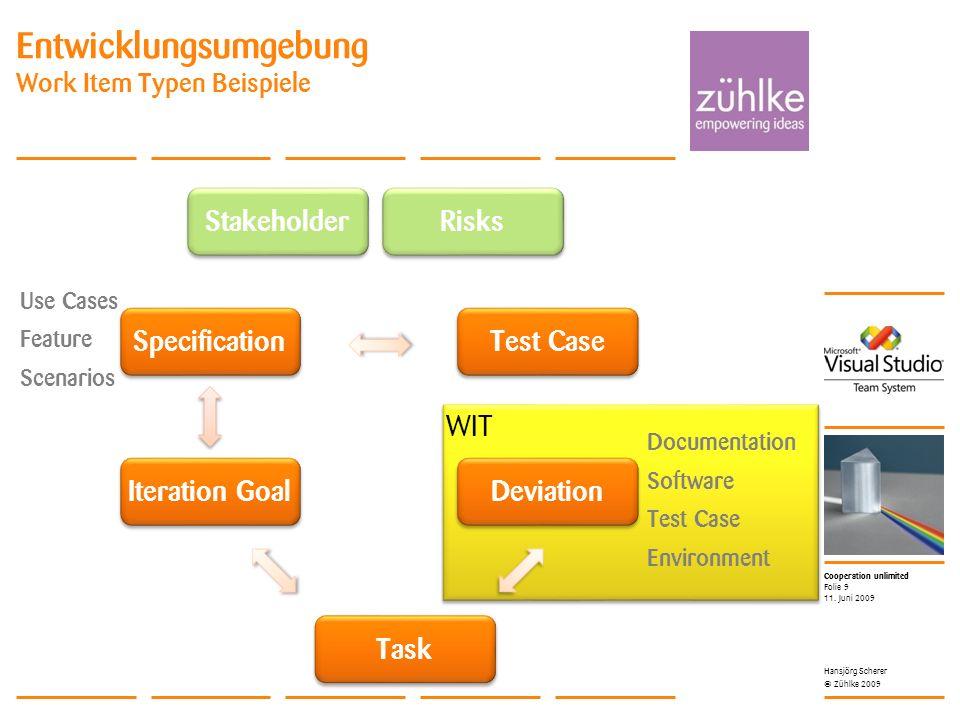 Cooperation unlimited © Zühlke 2009 WIT Entwicklungsumgebung Work Item Typen Beispiele 11. Juni 2009 Hansjörg Scherer Folie 9 Specification Iteration