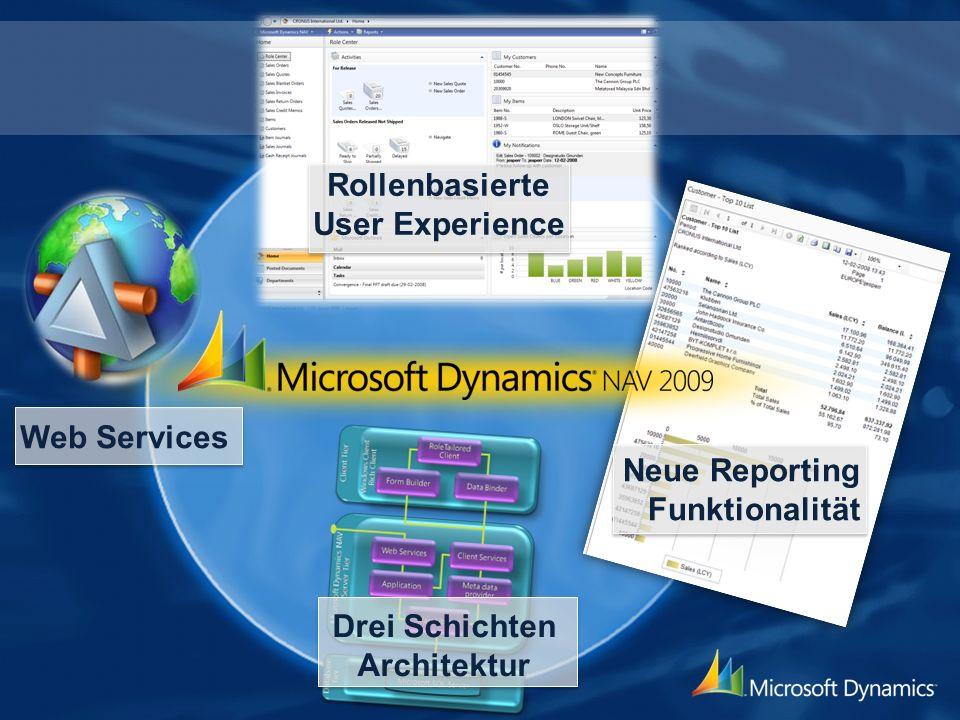 Rollenbasierte User Experience Neue Reporting Funktionalität Drei Schichten Architektur Web Services