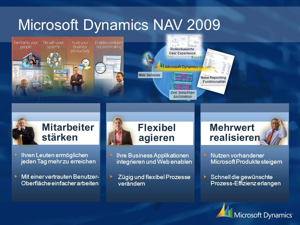 Microsoft Dynamics NAV 2009 Ihren Leuten ermöglichen jeden Tag mehr zu erreichen Mit einer vertrauten Benutzer- Oberfläche einfacher arbeiten Mitarbei