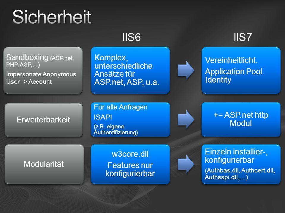 w3core.dll Features nur konfigurierbar Einzeln installier-, konfigurierbar (Authbas.dll, Authcert.dll, Authsspi.dll,…) Für alle Anfragen ISAPI (z.B. e