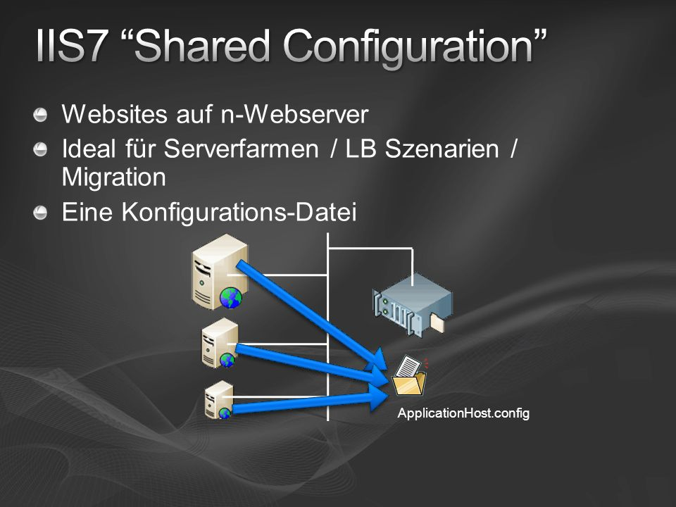 Websites auf n-Webserver Ideal für Serverfarmen / LB Szenarien / Migration Eine Konfigurations-Datei ApplicationHost.config