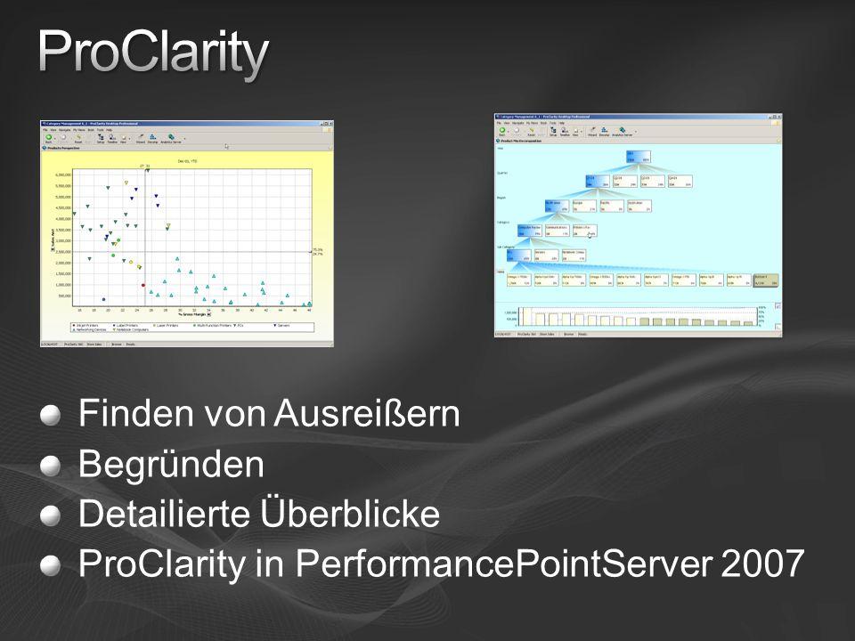 Finden von Ausreißern Begründen Detailierte Überblicke ProClarity in PerformancePointServer 2007