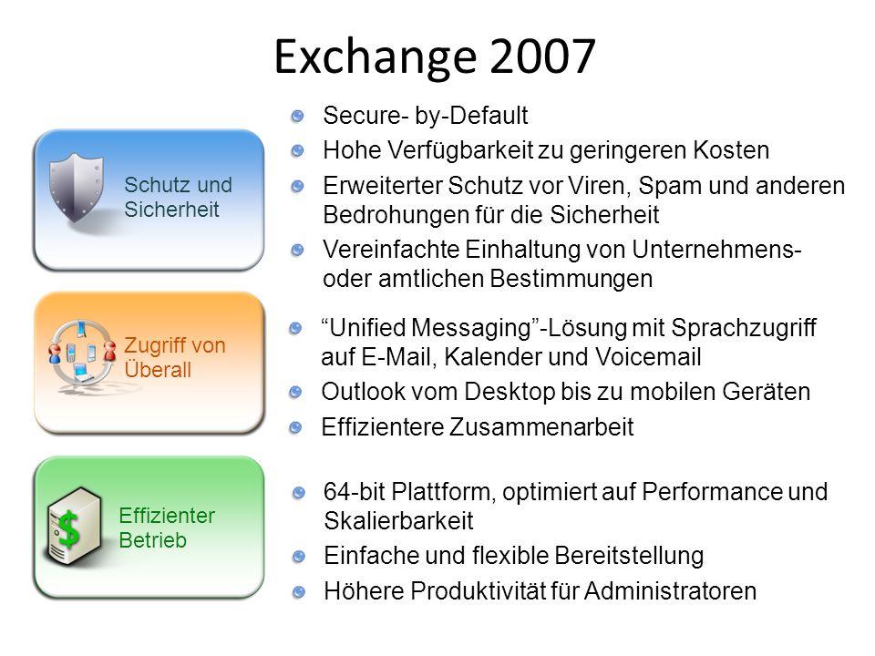 Exchange 2007 Effizienter Betrieb Zugriff von Überall Schutz und Sicherheit Secure- by-Default Hohe Verfügbarkeit zu geringeren Kosten Erweiterter Sch