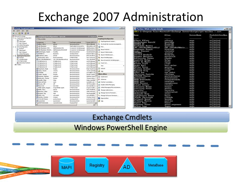 Unified. Simplified. Exchange 2007 Administration MAPIMAPIRegistryRegistryMetaBaseMetaBase AD Windows PowerShell Engine Exchange Cmdlets