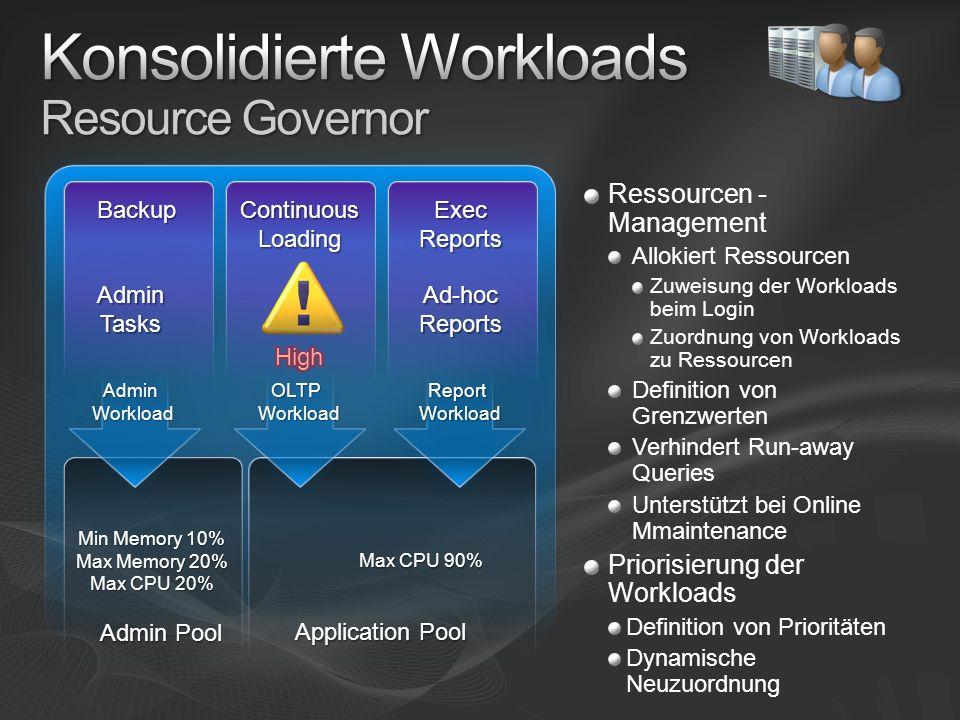 Ressourcen - Management Allokiert Ressourcen Zuweisung der Workloads beim Login Zuordnung von Workloads zu Ressourcen Definition von Grenzwerten Verhi