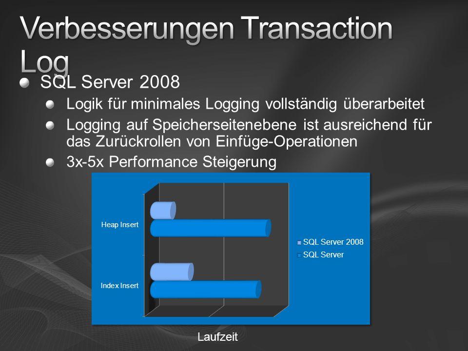 SQL Server 2008 Logik für minimales Logging vollständig überarbeitet Logging auf Speicherseitenebene ist ausreichend für das Zurückrollen von Einfüge-