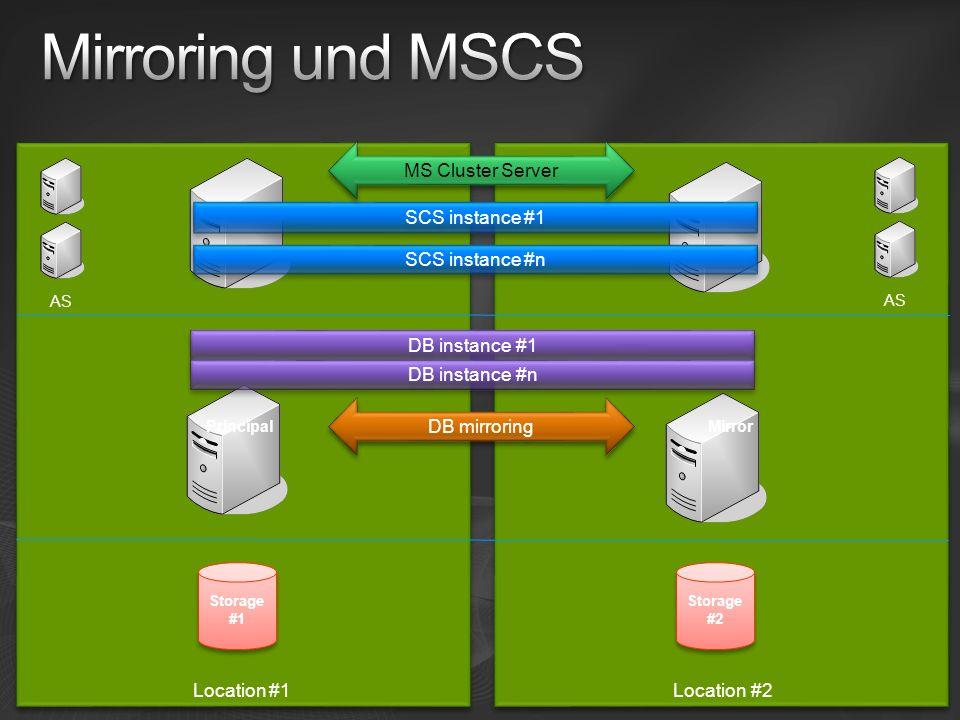 Location #1 Location #2 Storage #1 Storage #2 DB instance #1 DB instance #n AS SCS instance #1 SCS instance #n DB mirroring Principal Mirror MS Cluste