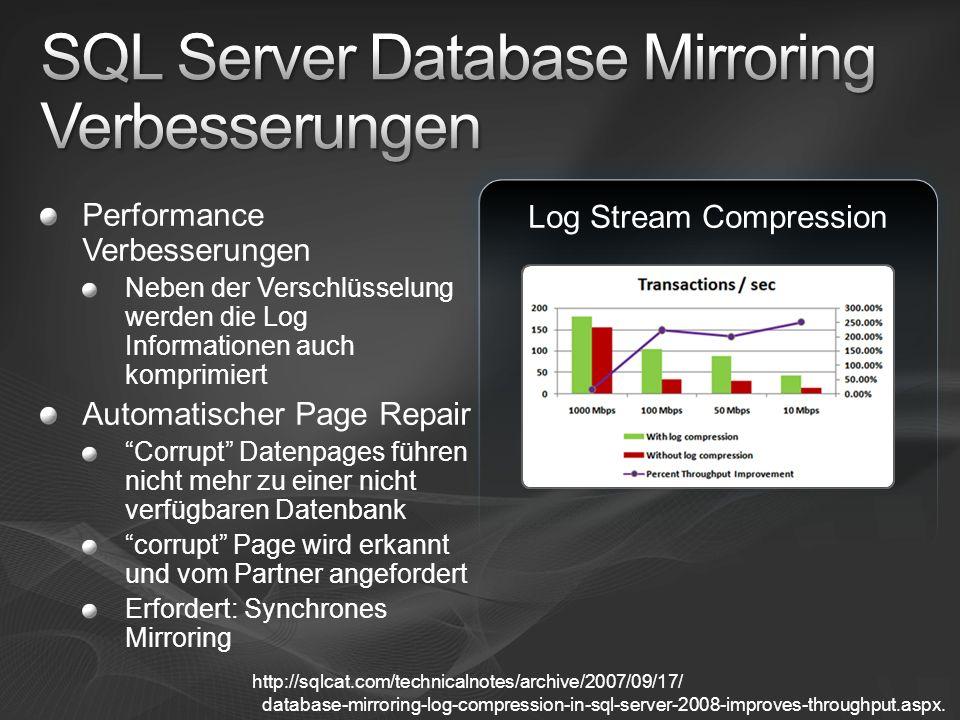 Performance Verbesserungen Neben der Verschlüsselung werden die Log Informationen auch komprimiert Automatischer Page Repair Corrupt Datenpages führen