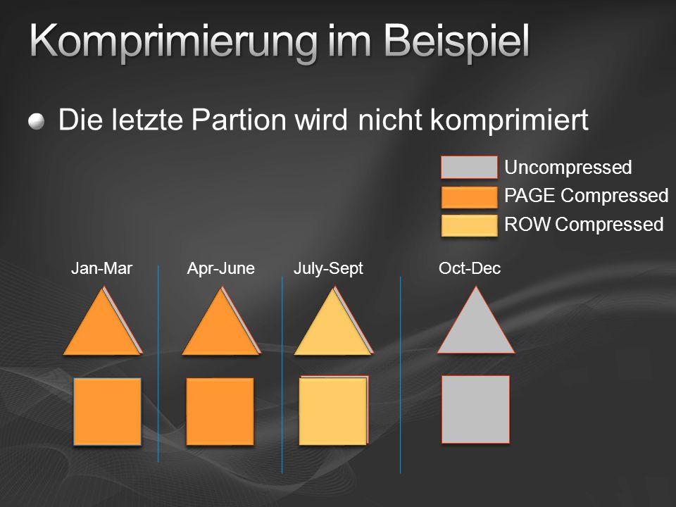 Die letzte Partion wird nicht komprimiert Jan-MarApr-JuneJuly-SeptOct-Dec PAGE Compressed Uncompressed ROW Compressed