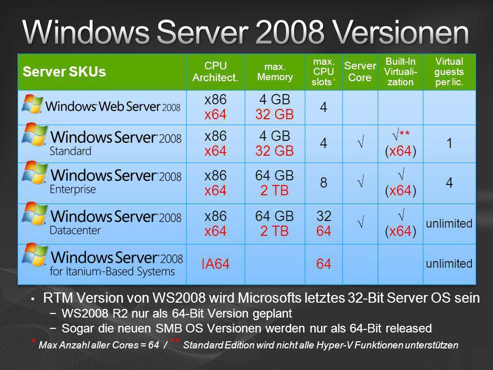 RTM Version von WS2008 wird Microsofts letztes 32-Bit Server OS sein WS2008 R2 nur als 64-Bit Version geplant Sogar die neuen SMB OS Versionen werden
