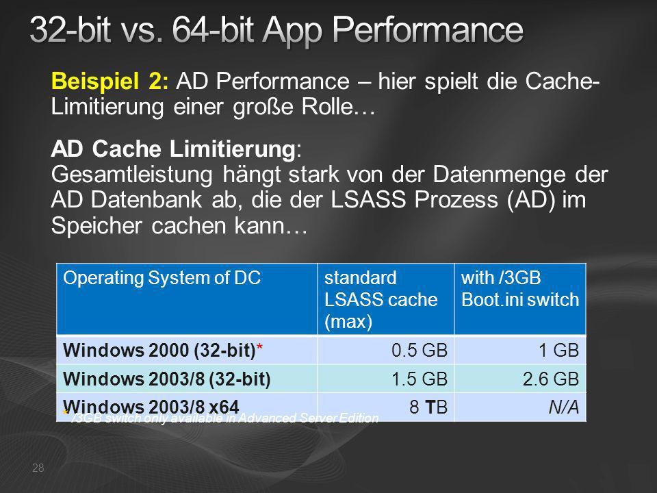 Beispiel 2: AD Performance – hier spielt die Cache- Limitierung einer große Rolle… AD Cache Limitierung: Gesamtleistung hängt stark von der Datenmenge