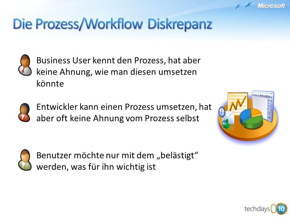 Business User kennt den Prozess, hat aber keine Ahnung, wie man diesen umsetzen könnte Entwickler kann einen Prozess umsetzen, hat aber oft keine Ahnung vom Prozess selbst Benutzer möchte nur mit dem belästigt werden, was für ihn wichtig ist