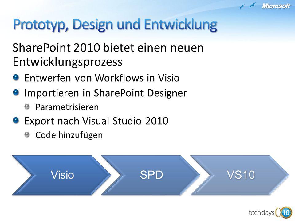 SharePoint 2010 bietet einen neuen Entwicklungsprozess Entwerfen von Workflows in Visio Importieren in SharePoint Designer Parametrisieren Export nach Visual Studio 2010 Code hinzufügen VisioSPDVS10