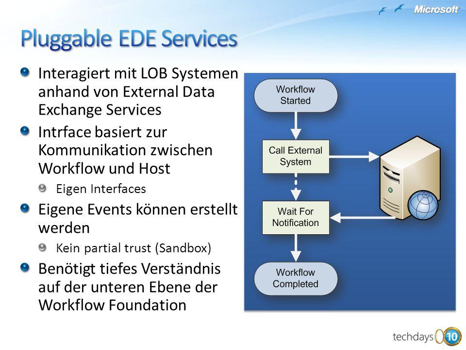 Interagiert mit LOB Systemen anhand von External Data Exchange Services Intrface basiert zur Kommunikation zwischen Workflow und Host Eigen Interfaces Eigene Events können erstellt werden Kein partial trust (Sandbox) Benötigt tiefes Verständnis auf der unteren Ebene der Workflow Foundation