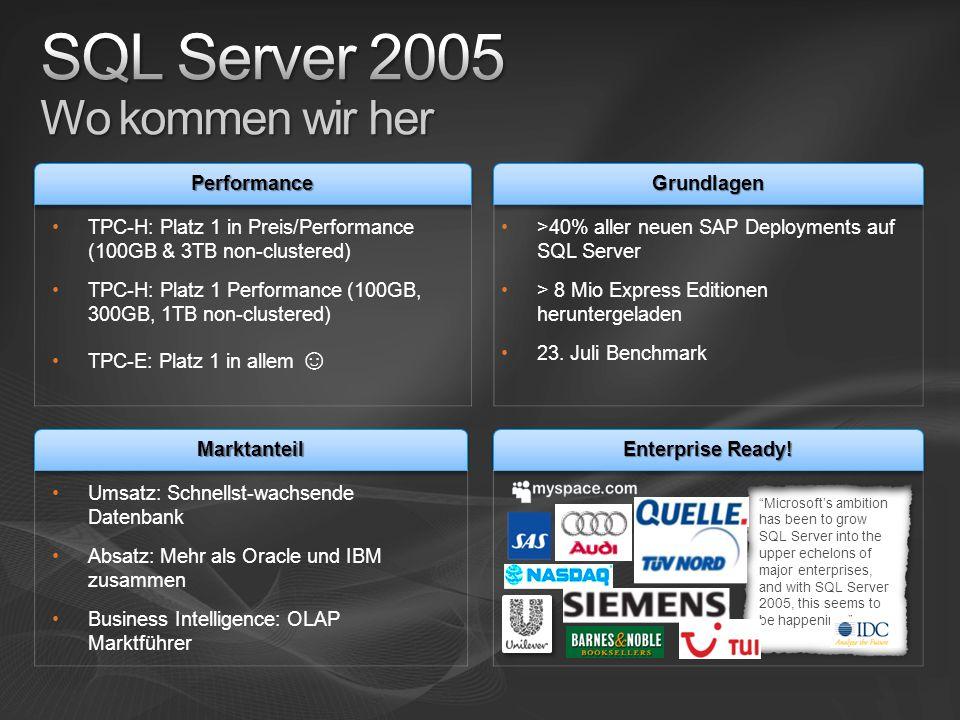 PerformancePerformance MarktanteilMarktanteil GrundlagenGrundlagen Enterprise Ready! Microsofts ambition has been to grow SQL Server into the upper ec
