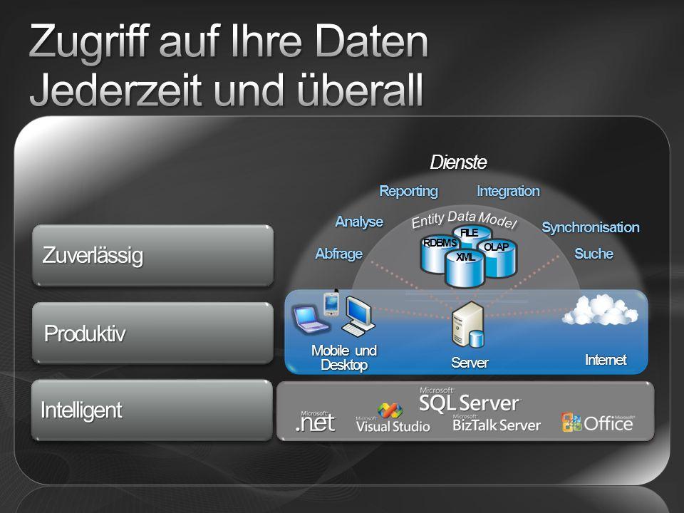 Produktiv Intelligent Zuverlässig Mobile und Desktop OLAP FILE XML RDBMS Dienste Abfrage AnalyseReportingIntegrationSynchronisation Suche Internet Ser