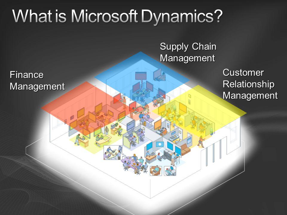 Microsoft Dynamics Mobile Sales Microsoft Dynamics Mobile Sales ISV und Partner Applikationen ISV und Partner Applikationen Microsoft Dynamics Mobile Development Tools Mobile Business Applikationen