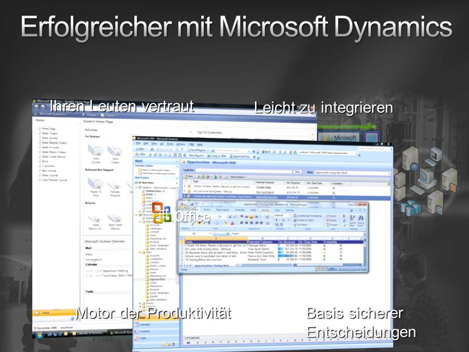 Was ist Microsoft Dynamics?Roadmap für die Dynamics ProdukteDynamics NAV + SQL Dynamics NAV 2009 auf 3 Tier- Architektur Q&A
