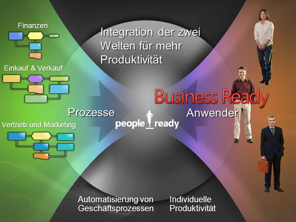 Data Marts, OLAP und Data Mining DB/2 NAV Quellsysteme Web Reporting Ad-Hoc Datenanalyse ORACLE