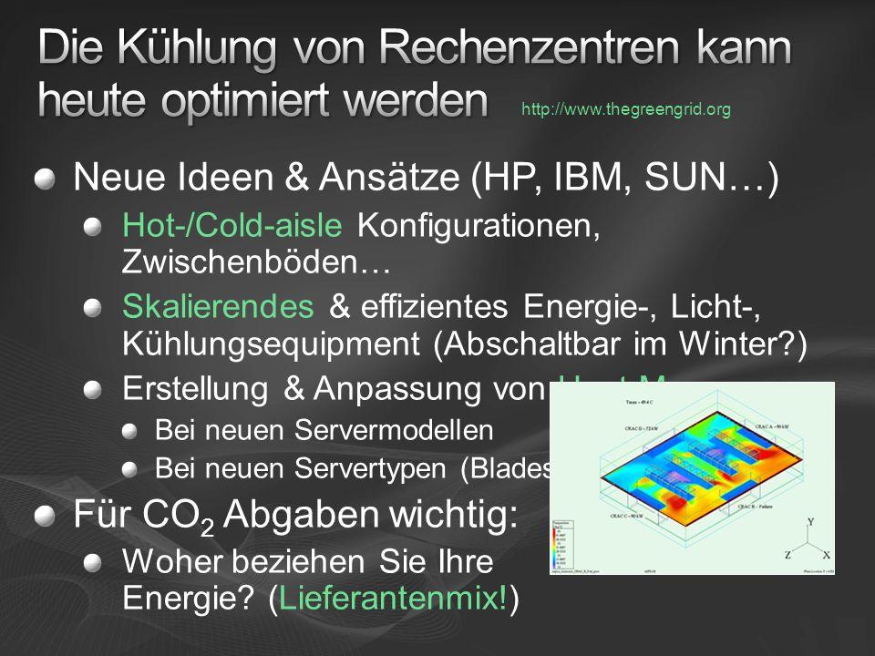 Neue Ideen & Ansätze (HP, IBM, SUN…) Hot-/Cold-aisle Konfigurationen, Zwischenböden… Skalierendes & effizientes Energie-, Licht-, Kühlungsequipment (Abschaltbar im Winter ) Erstellung & Anpassung von Heat-Maps Bei neuen Servermodellen Bei neuen Servertypen (Blades) Für CO 2 Abgaben wichtig: Woher beziehen Sie Ihre Energie.