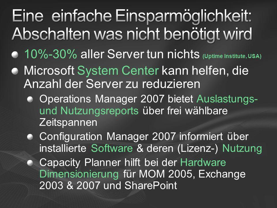 10%-30% aller Server tun nichts (Uptime Institute, USA) Microsoft System Center kann helfen, die Anzahl der Server zu reduzieren Operations Manager 2007 bietet Auslastungs- und Nutzungsreports über frei wählbare Zeitspannen Configuration Manager 2007 informiert über installierte Software & deren (Lizenz-) Nutzung Capacity Planner hilft bei der Hardware Dimensionierung für MOM 2005, Exchange 2003 & 2007 und SharePoint