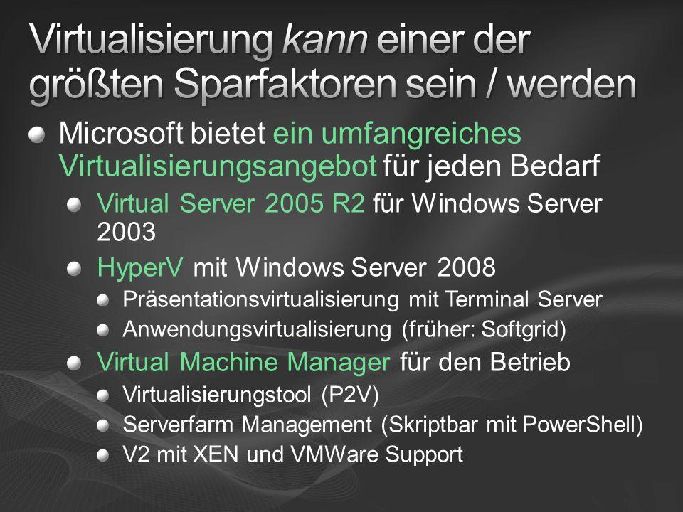 Microsoft bietet ein umfangreiches Virtualisierungsangebot für jeden Bedarf Virtual Server 2005 R2 für Windows Server 2003 HyperV mit Windows Server 2008 Präsentationsvirtualisierung mit Terminal Server Anwendungsvirtualisierung (früher: Softgrid) Virtual Machine Manager für den Betrieb Virtualisierungstool (P2V) Serverfarm Management (Skriptbar mit PowerShell) V2 mit XEN und VMWare Support