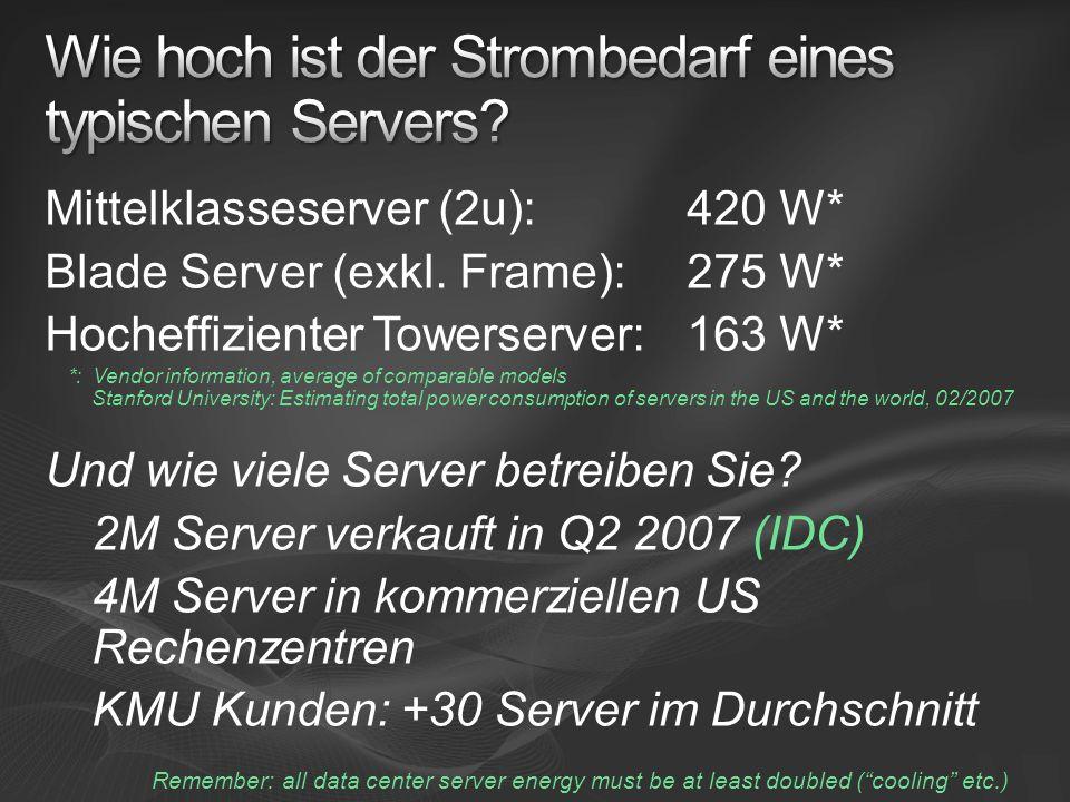 Mittelklasseserver (2u):420 W* Blade Server (exkl.