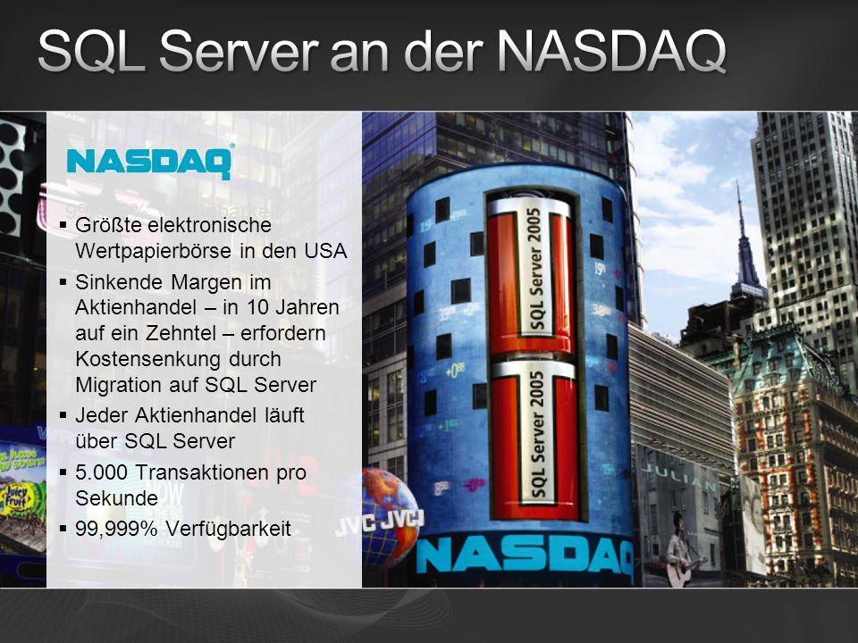 99,999% Verfügbarkeit Größte elektronische Wertpapierbörse in den USA Sinkende Margen im Aktienhandel – in 10 Jahren auf ein Zehntel – erfordern Koste
