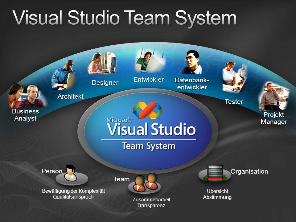 Tester Entwickler Architekt Projekt Manager BusinessAnalyst Datenbank- entwickler Designer Bewältigung der Komplexität Qualitätsanspruch Person Zusamm