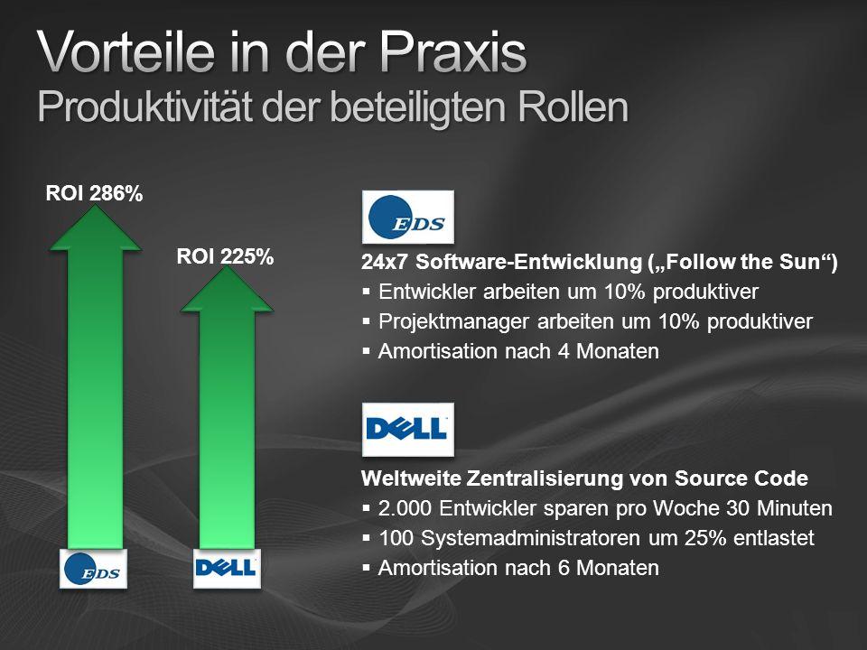 ROI 286% Weltweite Zentralisierung von Source Code 2.000 Entwickler sparen pro Woche 30 Minuten 100 Systemadministratoren um 25% entlastet Amortisatio