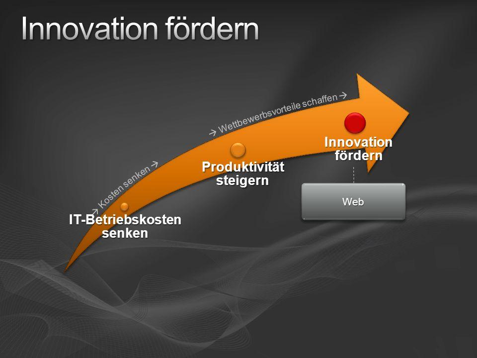 IT-Betriebskosten senken Produktivität steigern WebWeb Innovation fördern