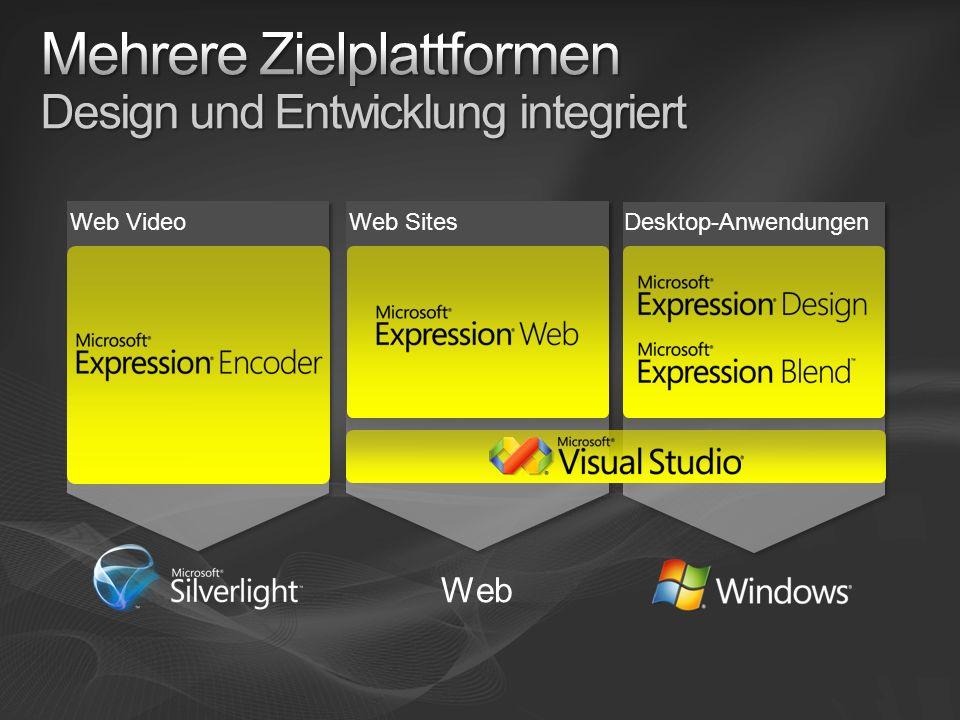 Desktop-AnwendungenWeb SitesWeb Video Web