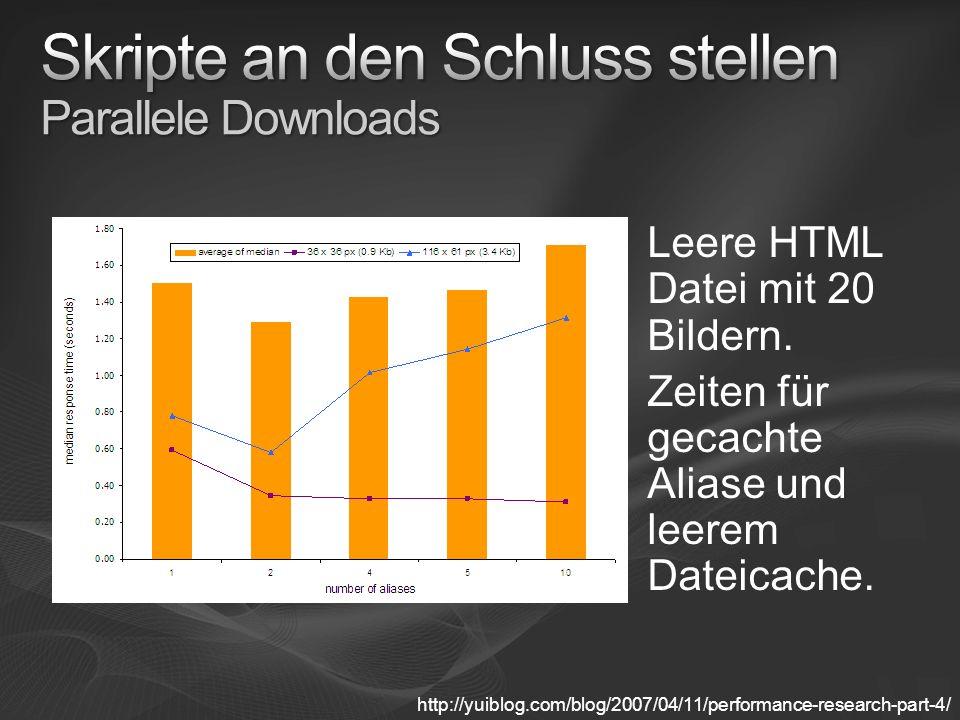 Leere HTML Datei mit 20 Bildern. Zeiten für gecachte Aliase und leerem Dateicache.