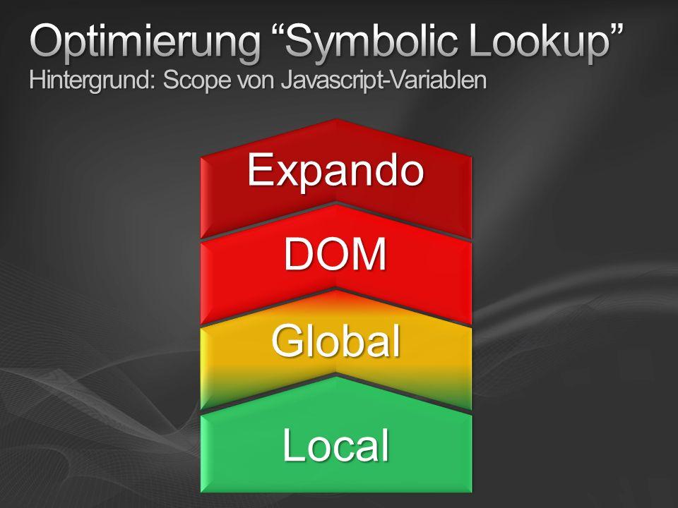 LocalLocal GlobalGlobal DOMDOM ExpandoExpando