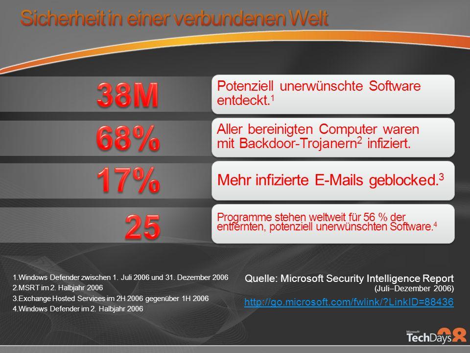 1.Windows Defender zwischen 1. Juli 2006 und 31. Dezember 2006 2.MSRT im 2.