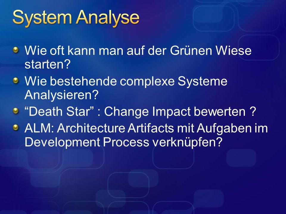Wie oft kann man auf der Grünen Wiese starten? Wie bestehende complexe Systeme Analysieren? Death Star : Change Impact bewerten ? ALM: Architecture Ar