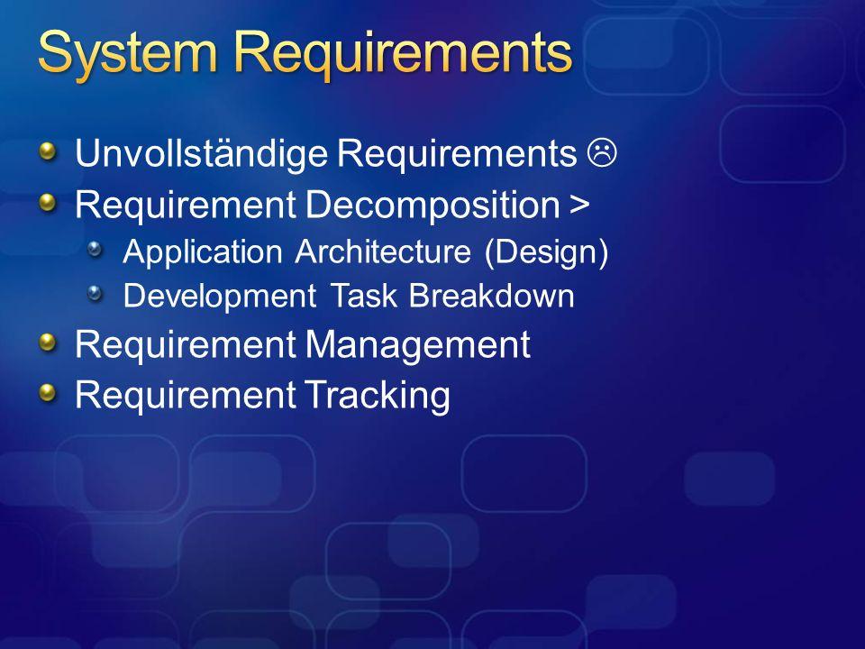 Testen wir alle relevanten Requirements.Haben wir entsprechendes Testfeedback und Reporting.