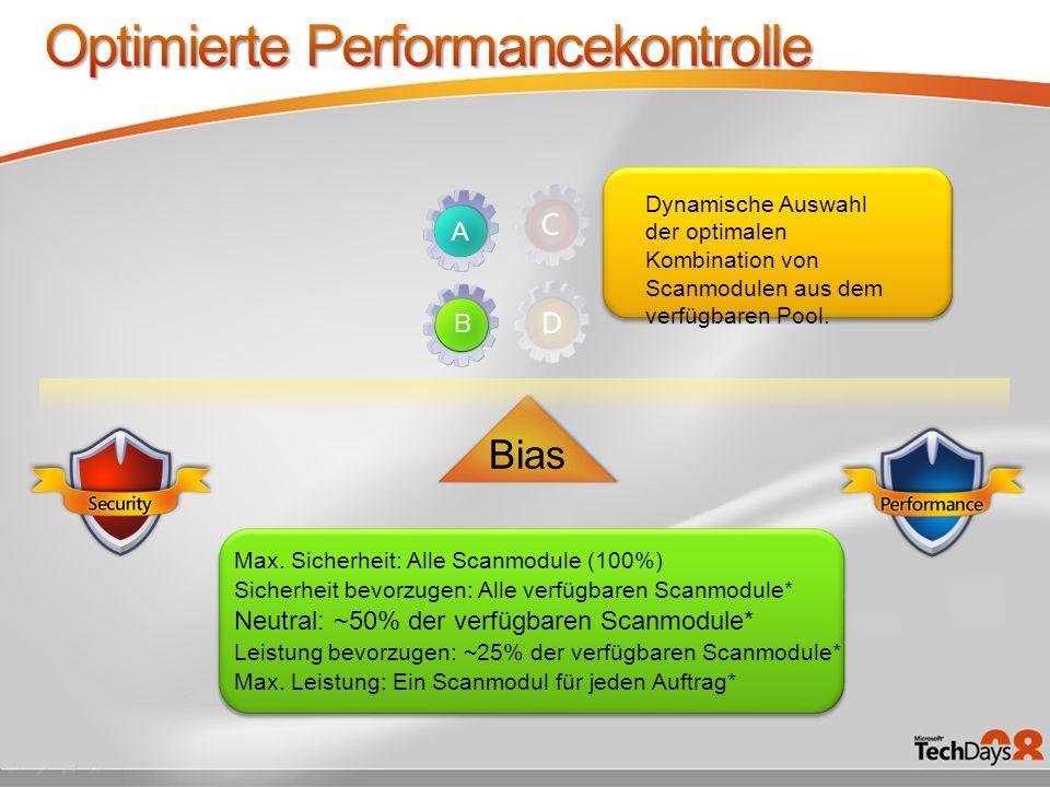 Bias Dynamische Auswahl der optimalen Kombination von Scanmodulen aus dem verfügbaren Pool. Max. Sicherheit: Alle Scanmodule (100%) Sicherheit bevorzu
