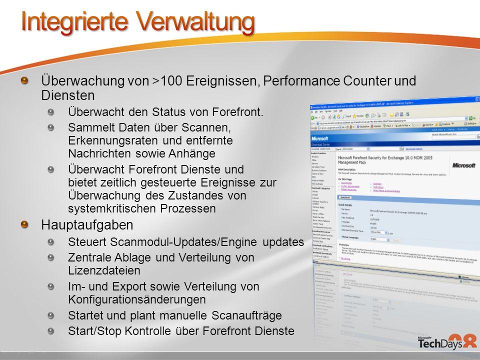 Überwachung von >100 Ereignissen, Performance Counter und Diensten Überwacht den Status von Forefront. Sammelt Daten über Scannen, Erkennungsraten und